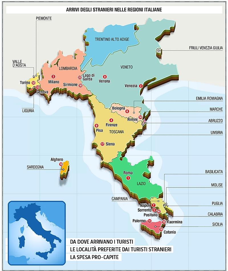 L'Italia vista dagli stranieri