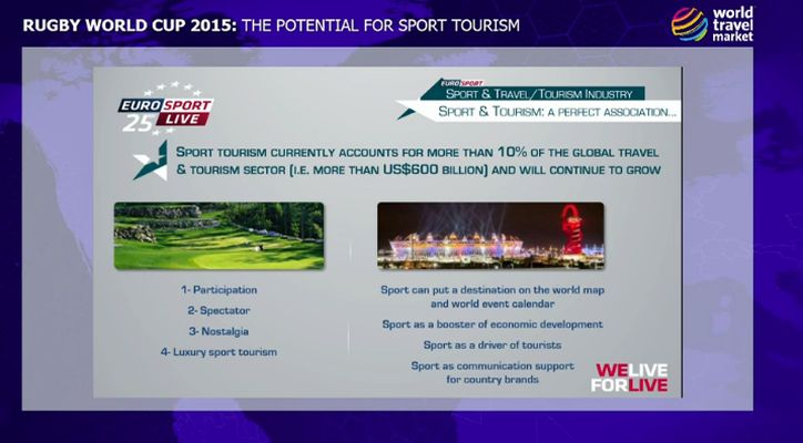 Special Travel& Sport