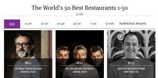 bottura miglior ristorante del mondo