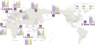 La mappa delle città più attrattive del mondo secondo GPCI 2016